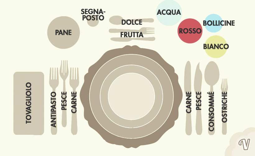 Disposizione piatti e postae a tavola