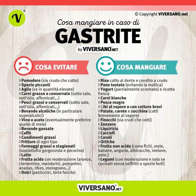 diete gastrite)