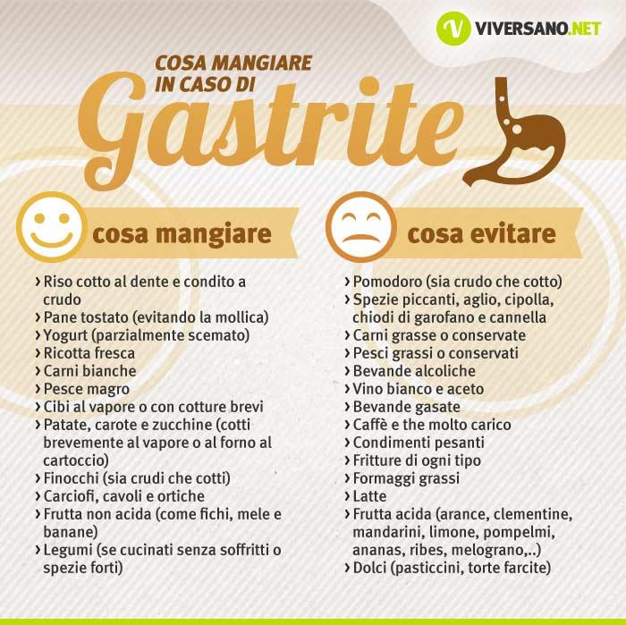 aglio gastrite