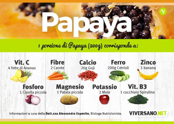 Préférence Papaya: le sue proprietà, i benefici e le controindicazioni IS16