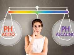 trovare equilibrio acido base