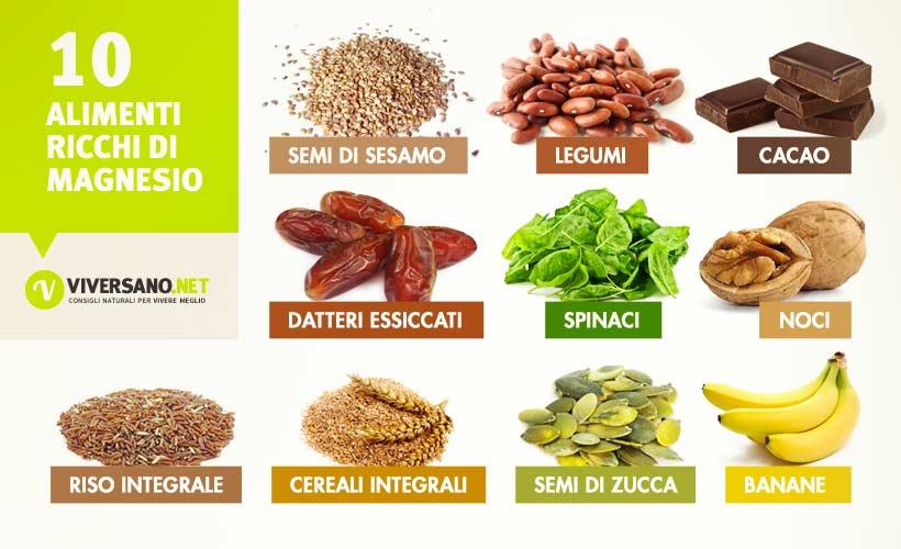 Connu Alimenti ricchi di magnesio: quali sono? Ecco 10 alimenti con magnesio GY56