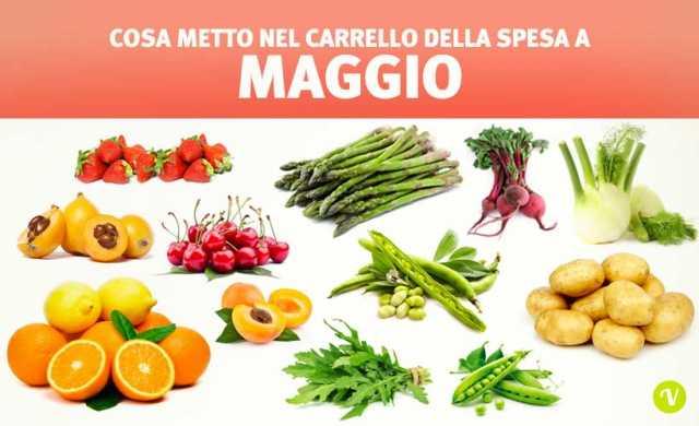 Alimenti stagionali: cosa mangiare a Maggio