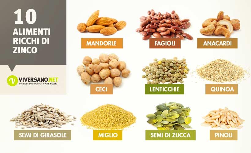 Connu Alimenti ricchi di zinco: quali sono? Ecco 10 alimenti con zinco GY56