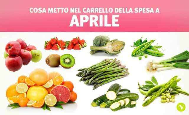 Alimenti stagionali: cosa mangiare ad Aprile