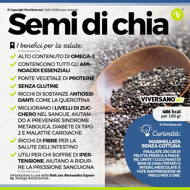 semi di chia dieta vegetariana