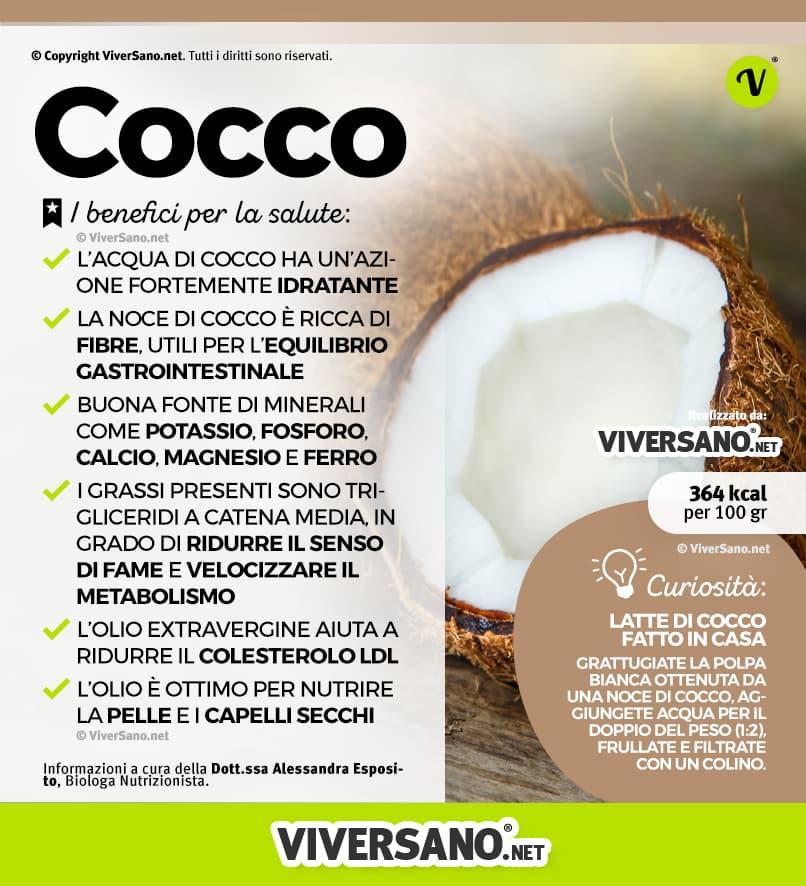 indice glicemico del cocco fresco
