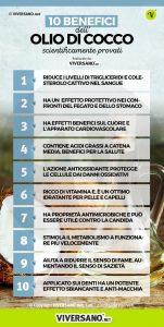Infografica: 10 benefici dell'olio di cocco