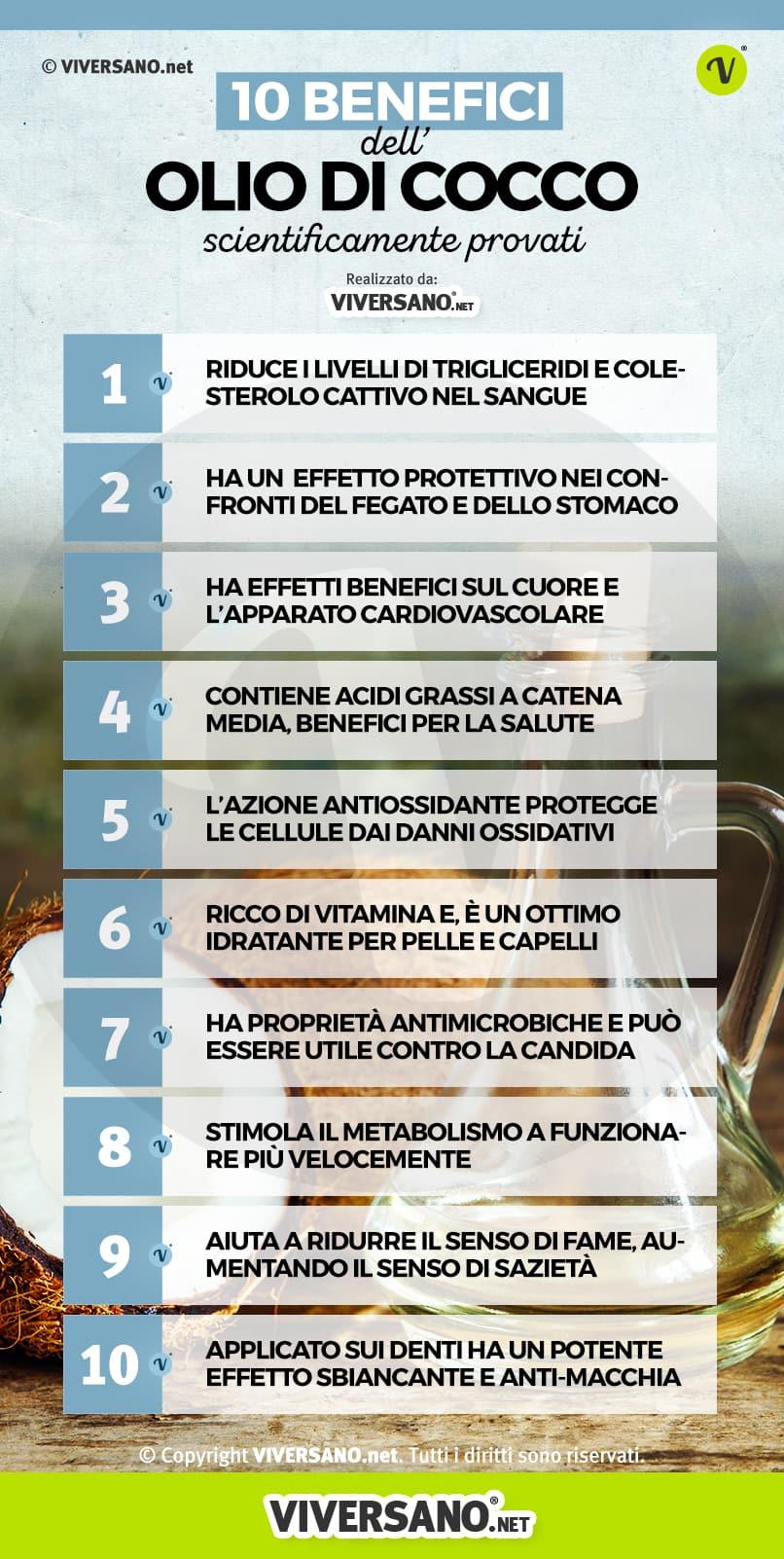 10 benefici dell'olio di cocco