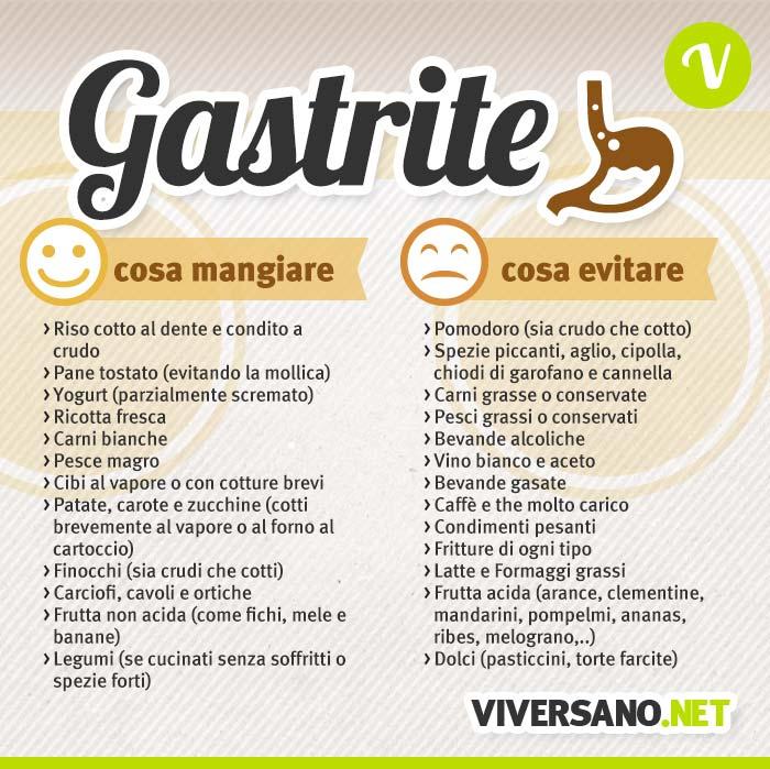 Scarica: Cosa mangiare con la gastrite