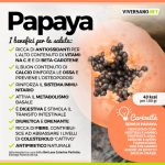Infografica con i benfici della papaya