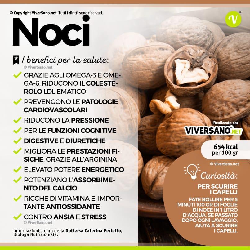 Scarica: Le proprietà delle noci