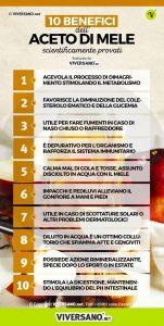 Infografica: 10 benefici dell'aceto di mele