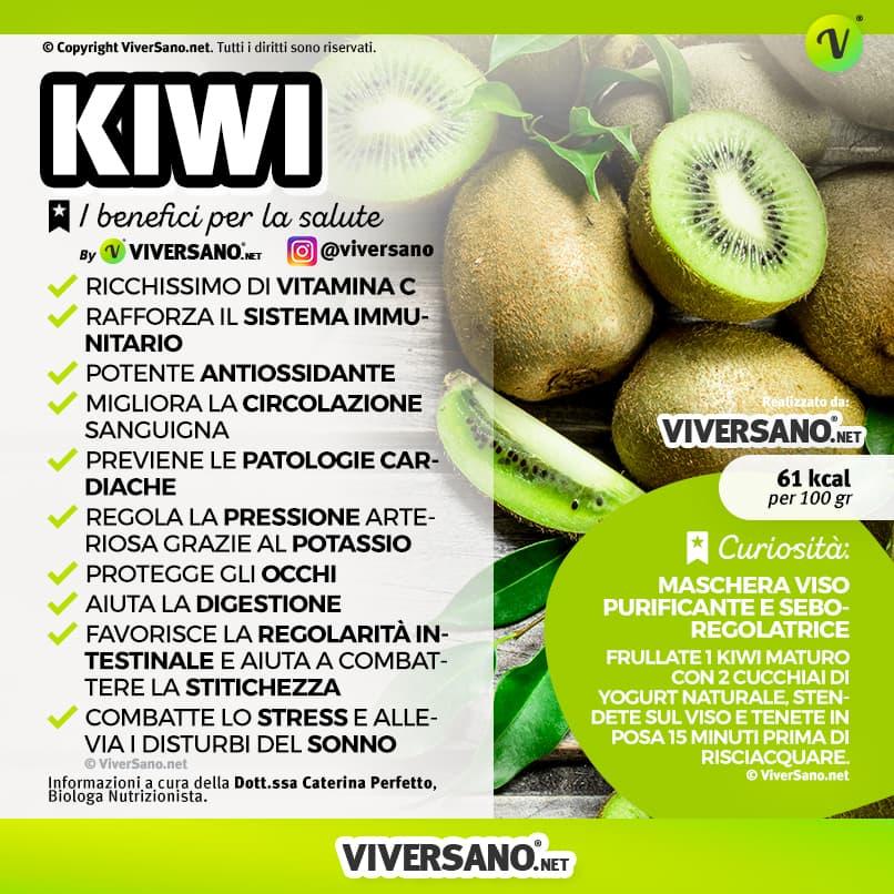 Kiwi Calorie Proprieta Benefici E Controindicazioni Del Frutto