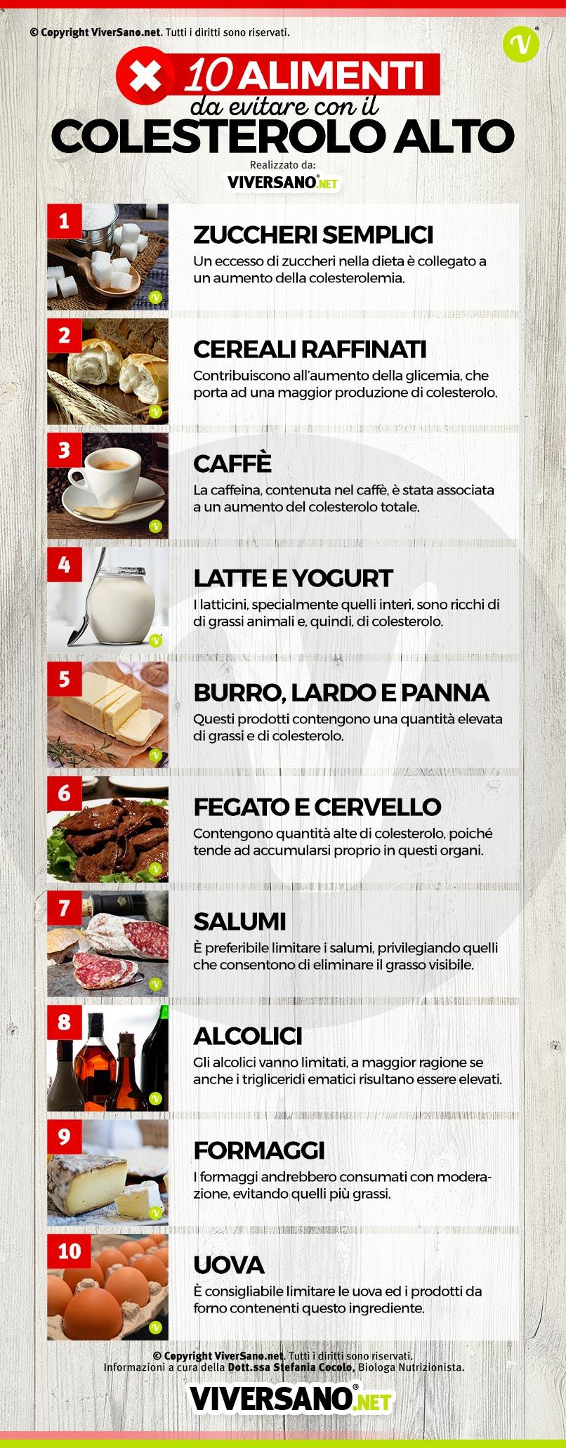 cibo per rimuovere il grasso dal fegato