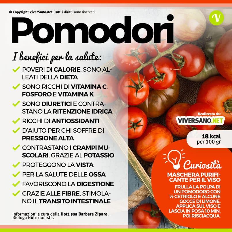 Scarica: Le proprietà dei Pomodori