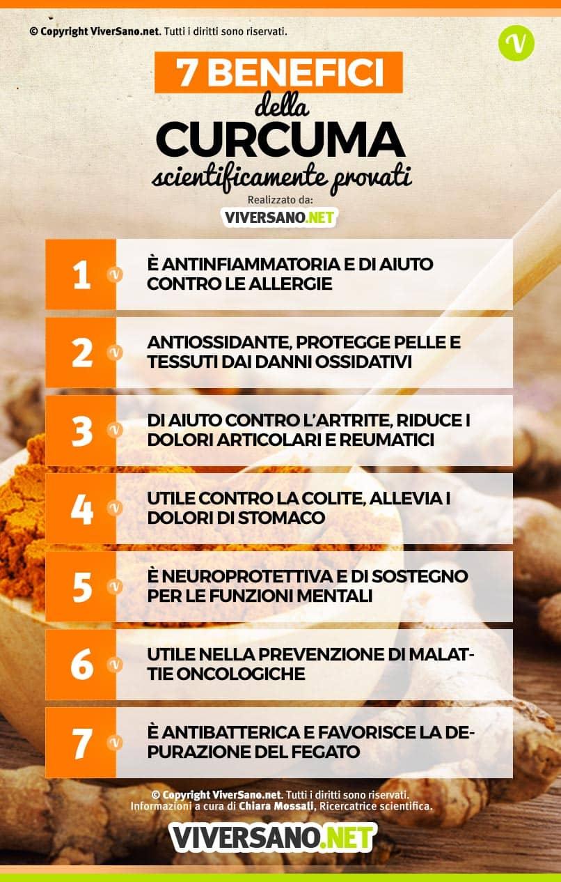 Scarica: 7 benefici della curcuma scientificamente provati