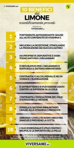 Infografica: 10 proprietà del limone