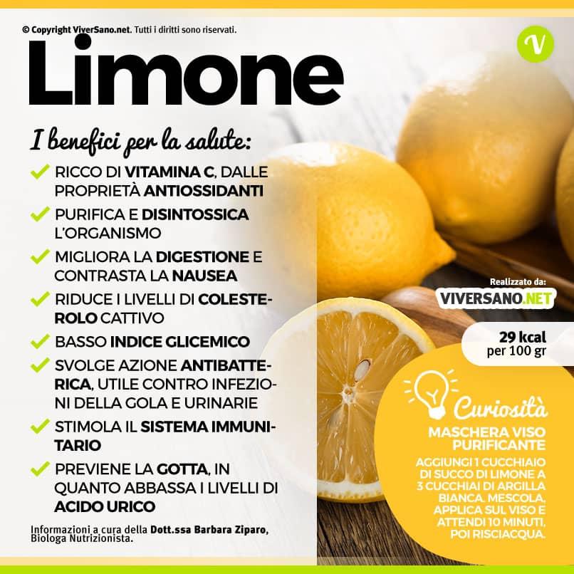 Scarica: I benefici del limone