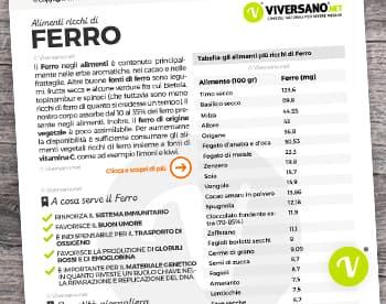 ferritina dieta a basso contenuto di ferro