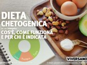 Copertina dell'articolo sulla dieta chetogenica