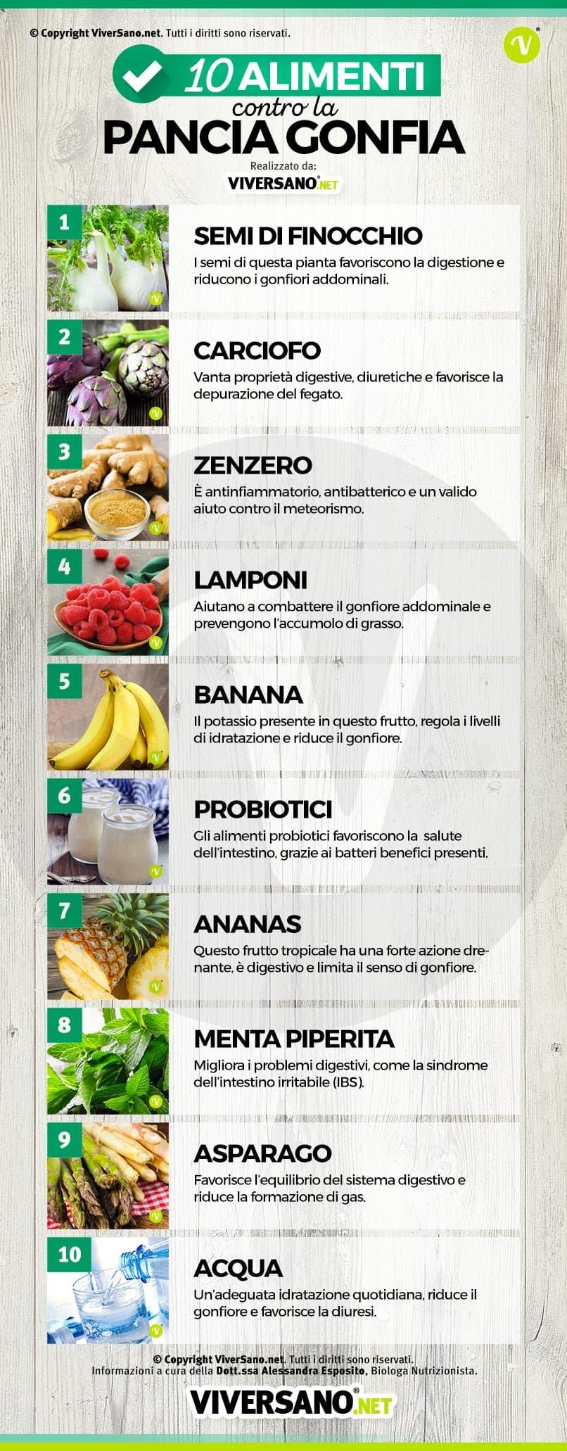 dieta del giorno dopo cibo che aumenta la digestione