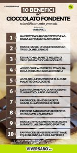 Infografica: 10 benefici del cioccolato